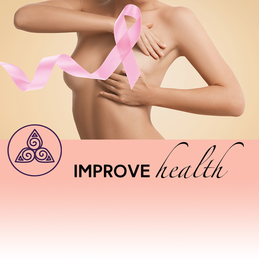 Breast Cancer Screening - medical controversies