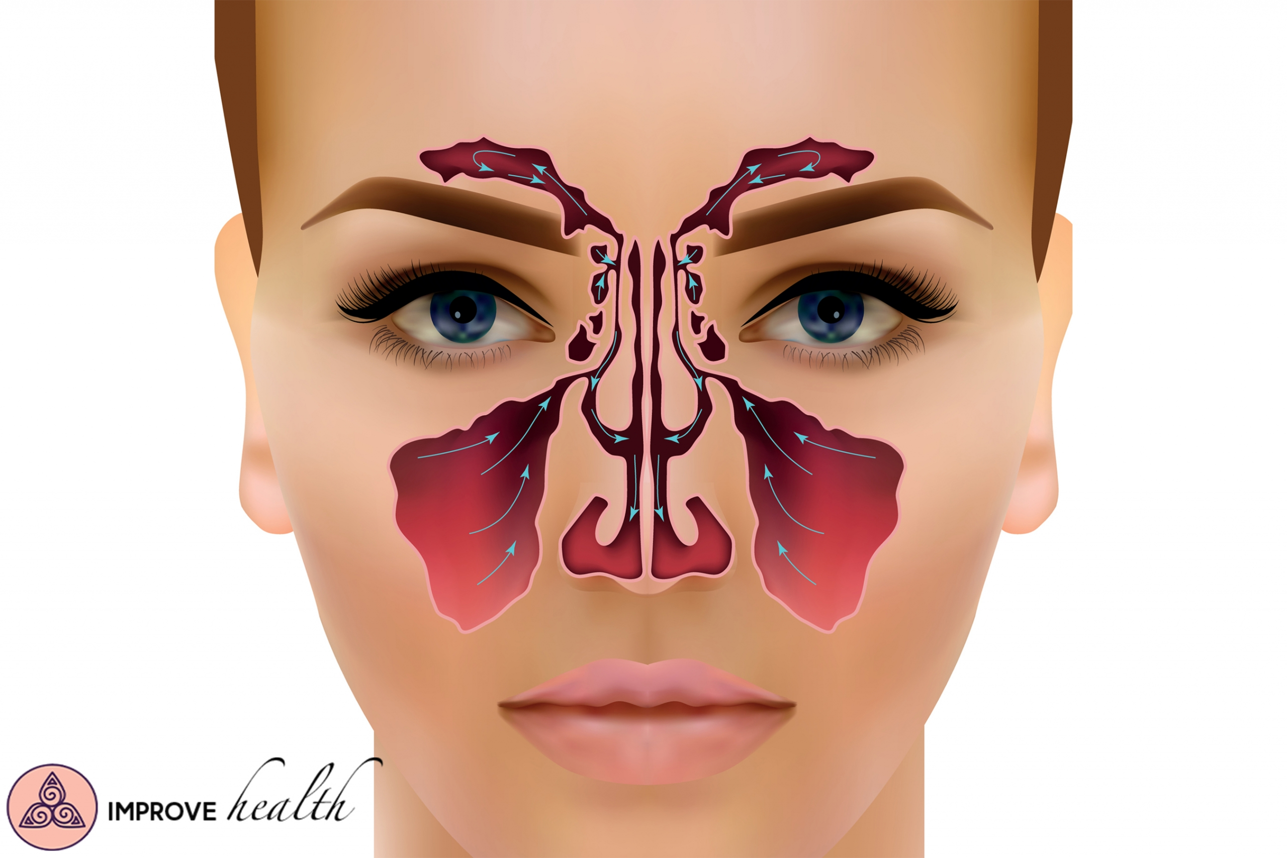 How to manage sinusitis naturally
